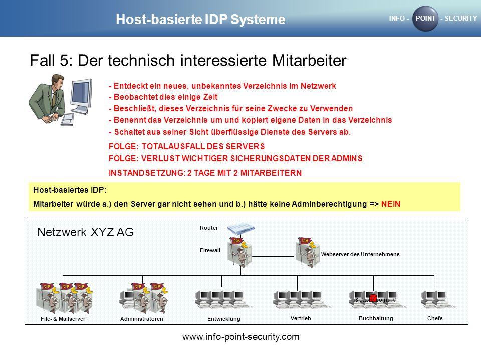 Host-basierte IDP Systeme