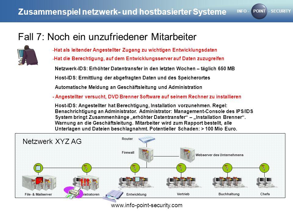 Zusammenspiel netzwerk- und hostbasierter Systeme