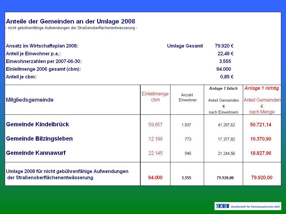VV 2005-04-07