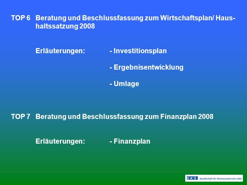 TOP 6 Beratung und Beschlussfassung zum Wirtschaftsplan/ Haus-