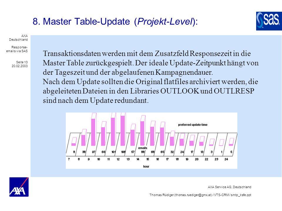 8. Master Table-Update (Projekt-Level):