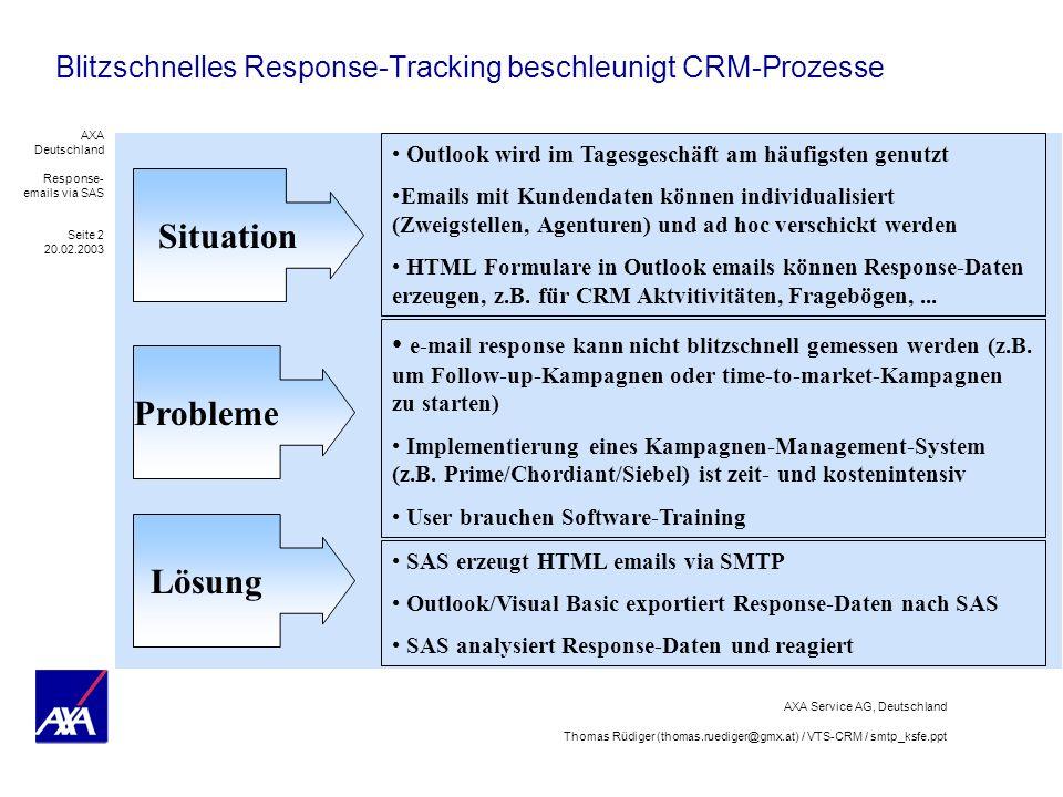 Blitzschnelles Response-Tracking beschleunigt CRM-Prozesse