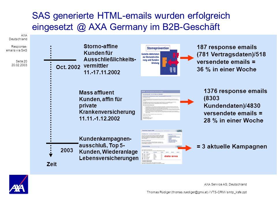SAS generierte HTML-emails wurden erfolgreich eingesetzt @ AXA Germany im B2B-Geschäft