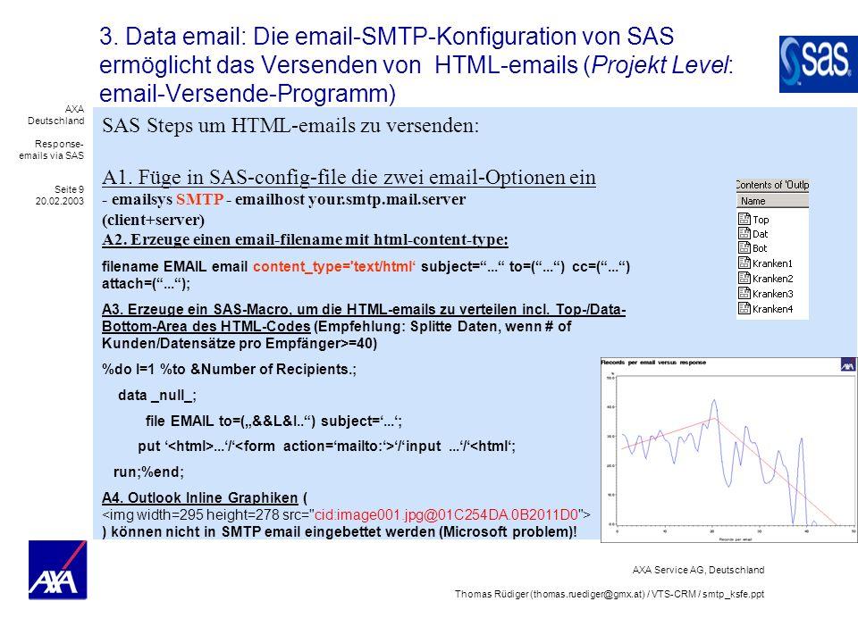 3. Data email: Die email-SMTP-Konfiguration von SAS ermöglicht das Versenden von HTML-emails (Projekt Level: email-Versende-Programm)