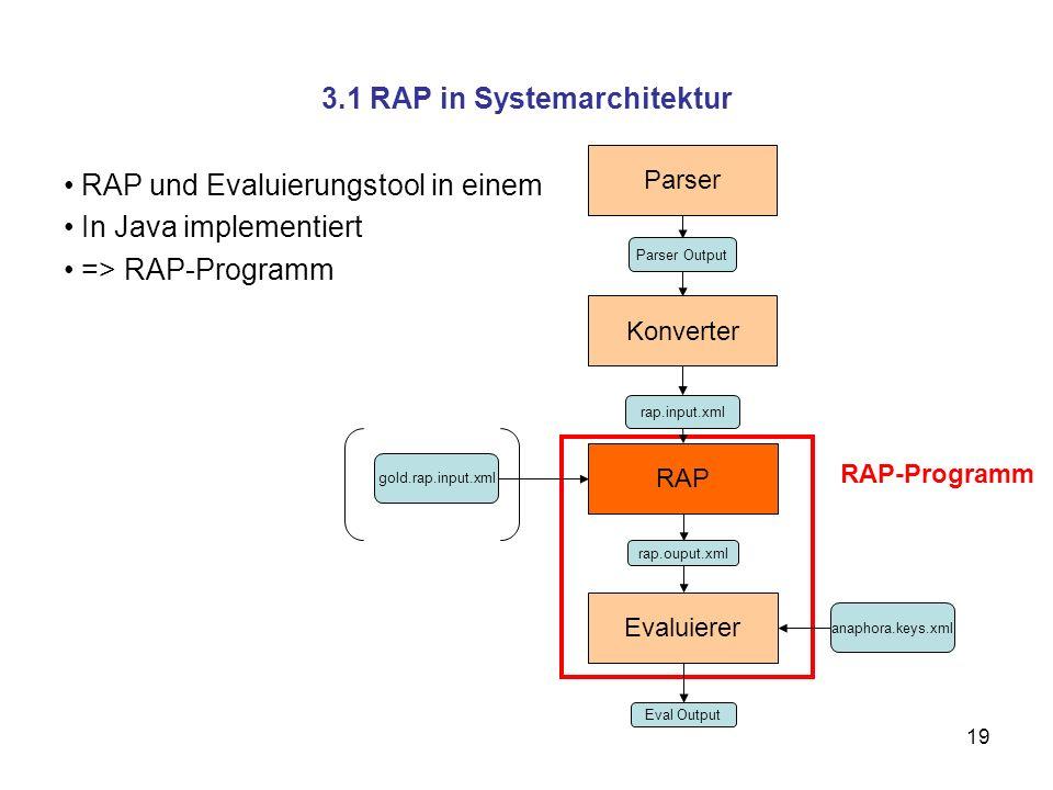 3.1 RAP in Systemarchitektur