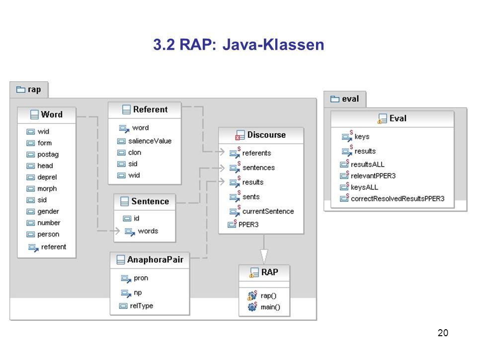 3.2 RAP: Java-Klassen Hier sind die Klassen, die realisiert wurden.