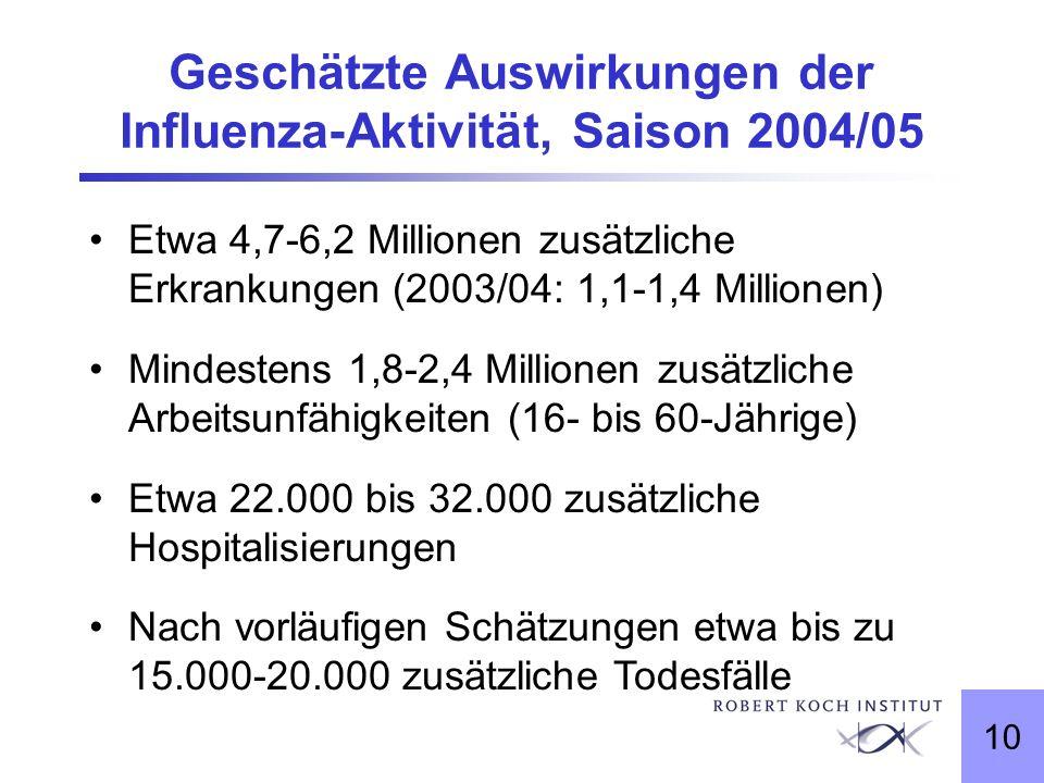 Geschätzte Auswirkungen der Influenza-Aktivität, Saison 2004/05