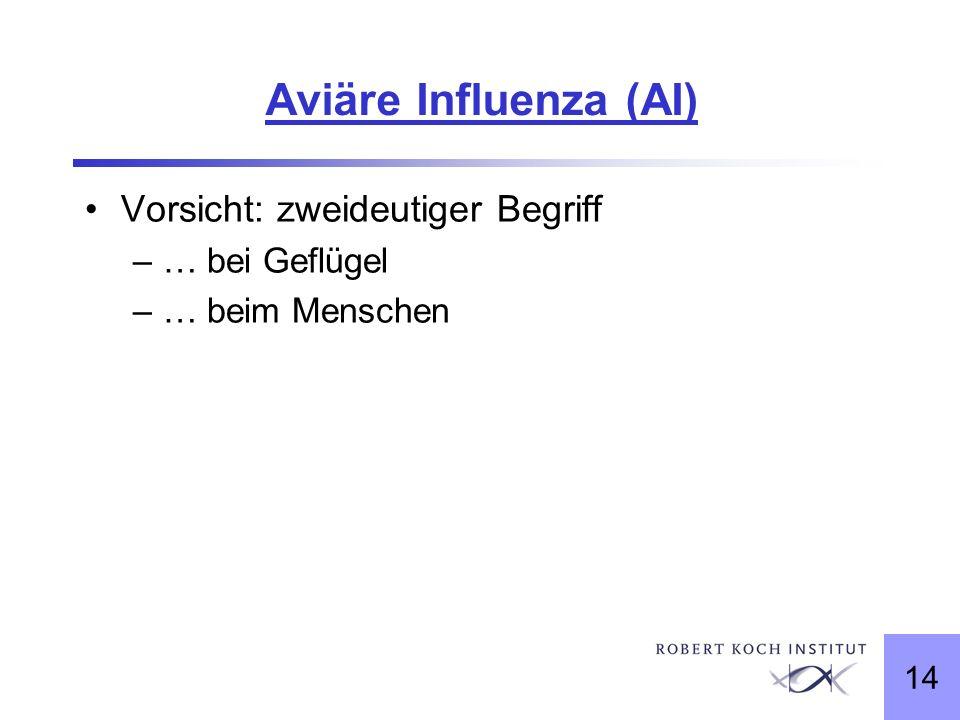 Aviäre Influenza (AI) Vorsicht: zweideutiger Begriff … bei Geflügel