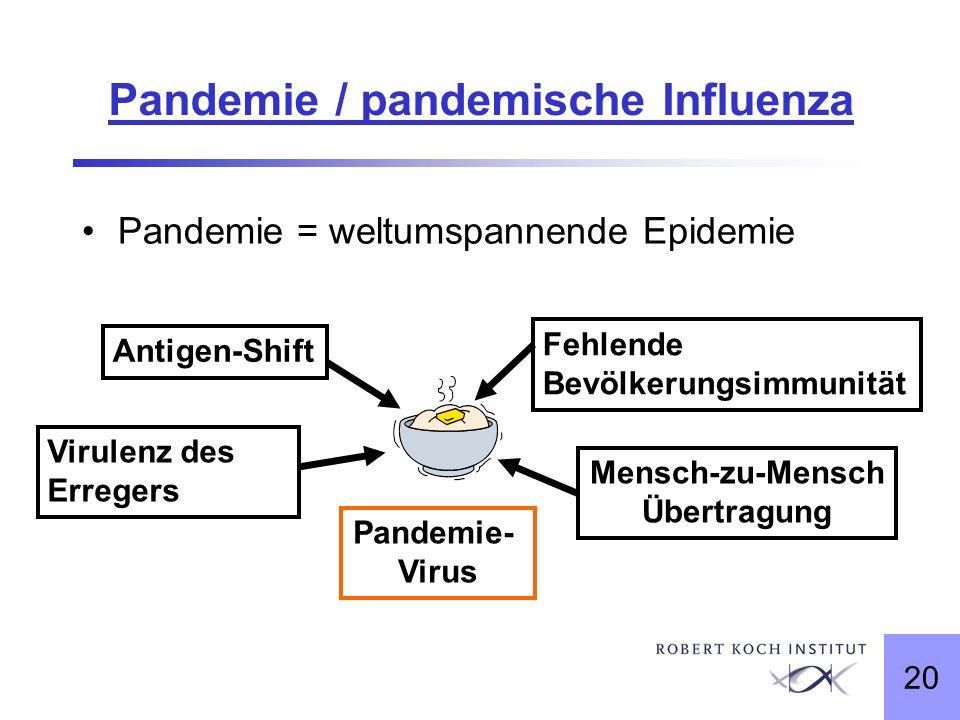 Pandemie / pandemische Influenza