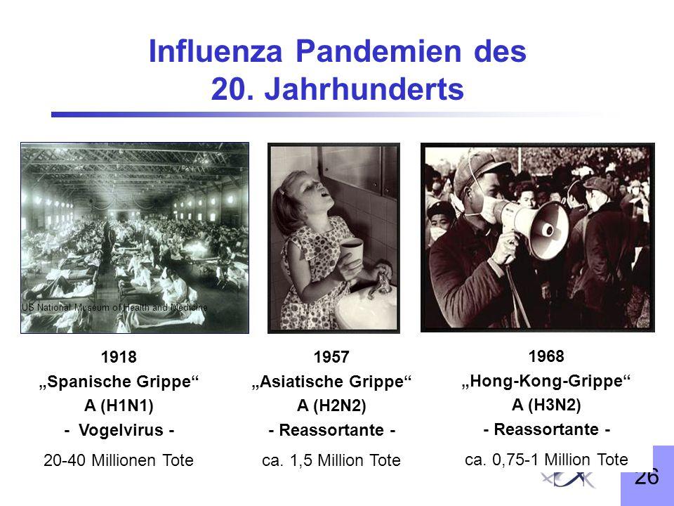 Influenza Pandemien des 20. Jahrhunderts