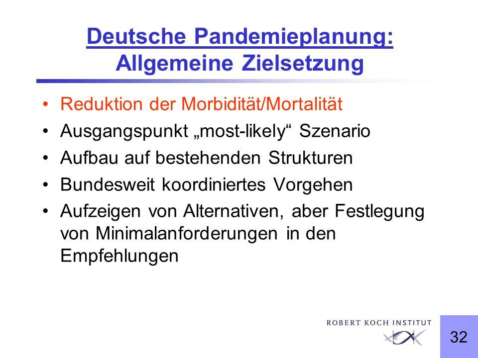 Deutsche Pandemieplanung: Allgemeine Zielsetzung