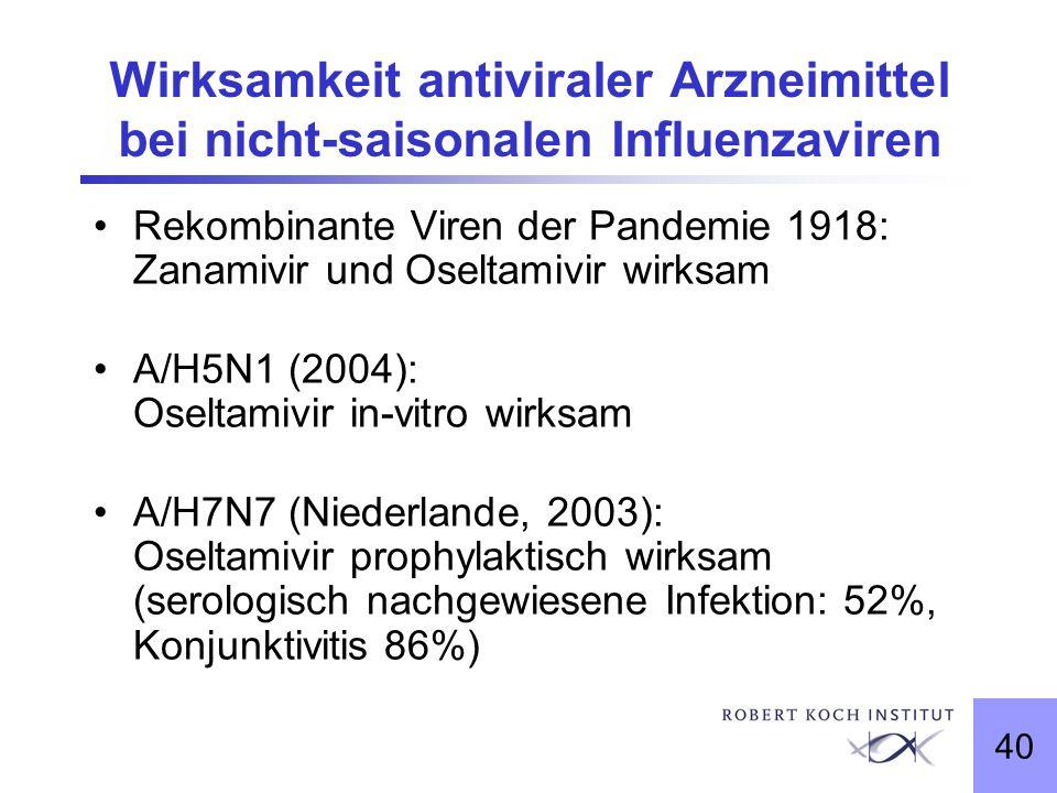 Wirksamkeit antiviraler Arzneimittel bei nicht-saisonalen Influenzaviren