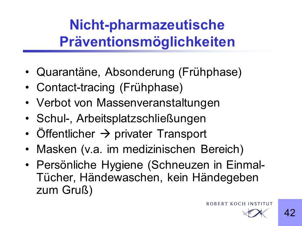 Nicht-pharmazeutische Präventionsmöglichkeiten