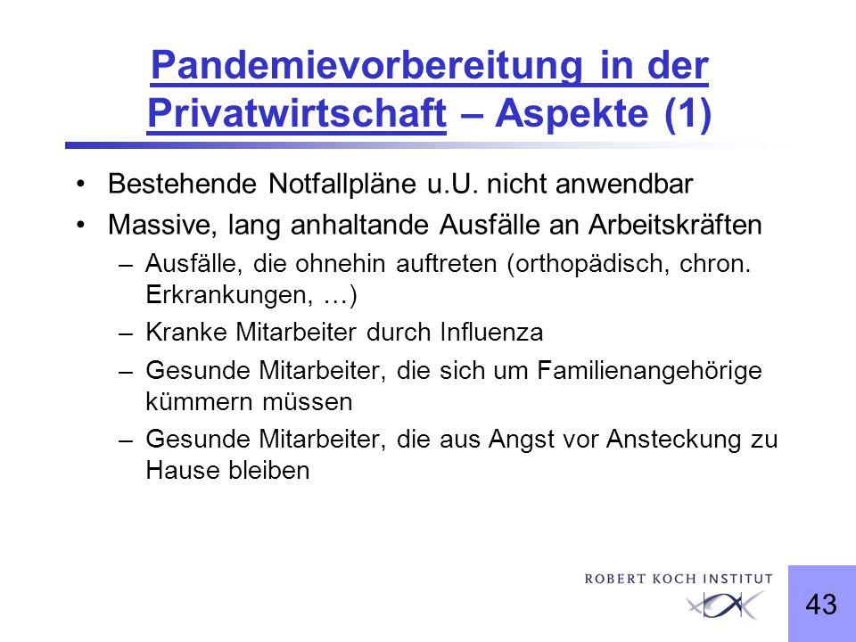 Pandemievorbereitung in der Privatwirtschaft – Aspekte (1)