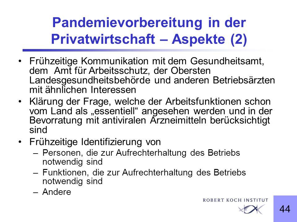 Pandemievorbereitung in der Privatwirtschaft – Aspekte (2)