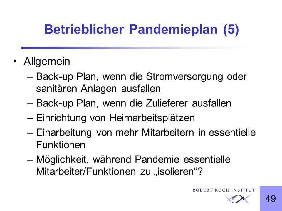 Betrieblicher Pandemieplan (5)