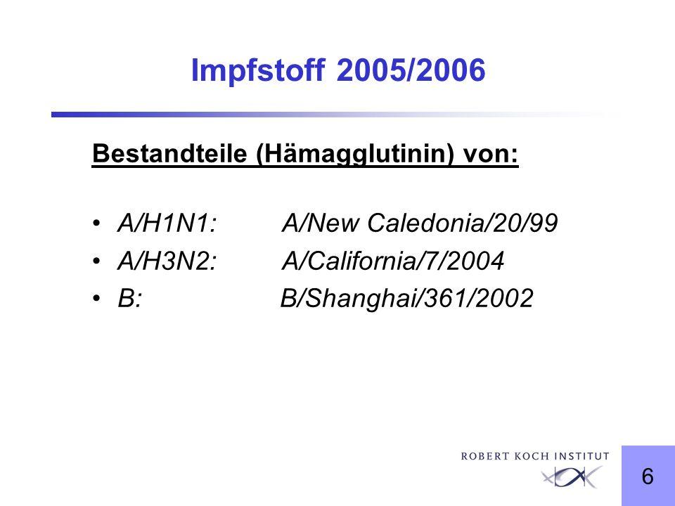 Impfstoff 2005/2006 Bestandteile (Hämagglutinin) von: