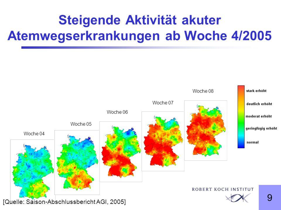 Steigende Aktivität akuter Atemwegserkrankungen ab Woche 4/2005