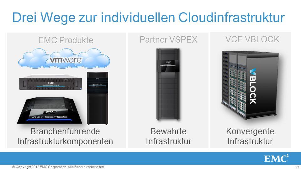 Drei Wege zur individuellen Cloudinfrastruktur