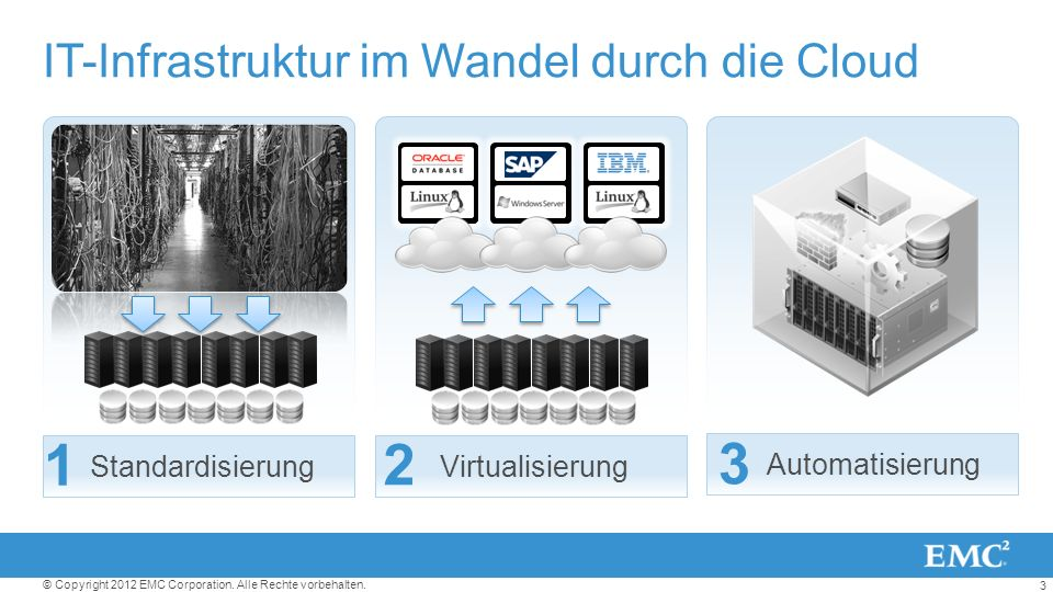 IT-Infrastruktur im Wandel durch die Cloud