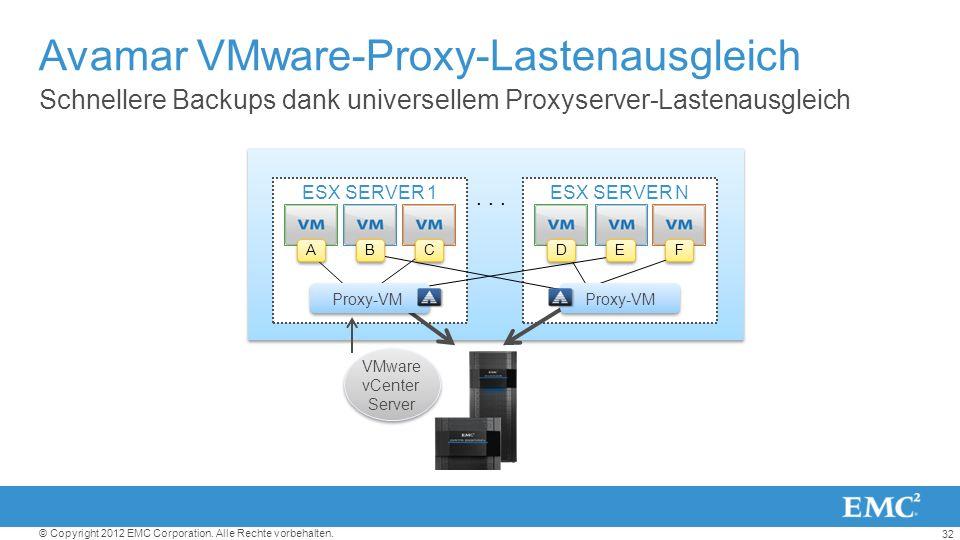 Avamar VMware-Proxy-Lastenausgleich