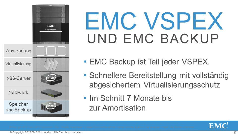 EMC VSPEX UND EMC BACKUP EMC Backup ist Teil jeder VSPEX.