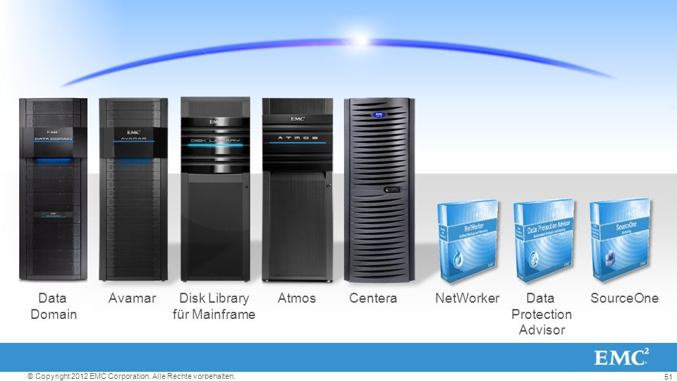 Data Domain Avamar Disk Library für Mainframe Atmos Centera NetWorker