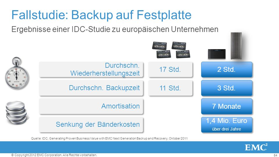 Fallstudie: Backup auf Festplatte
