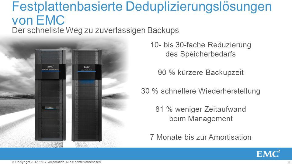 Festplattenbasierte Deduplizierungslösungen von EMC