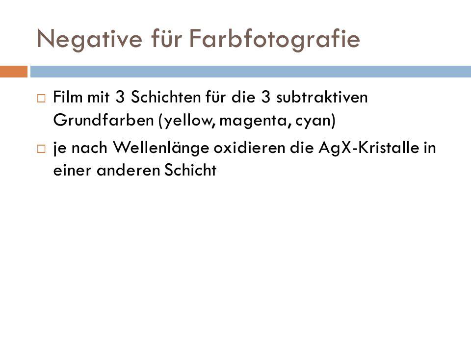 Negative für Farbfotografie