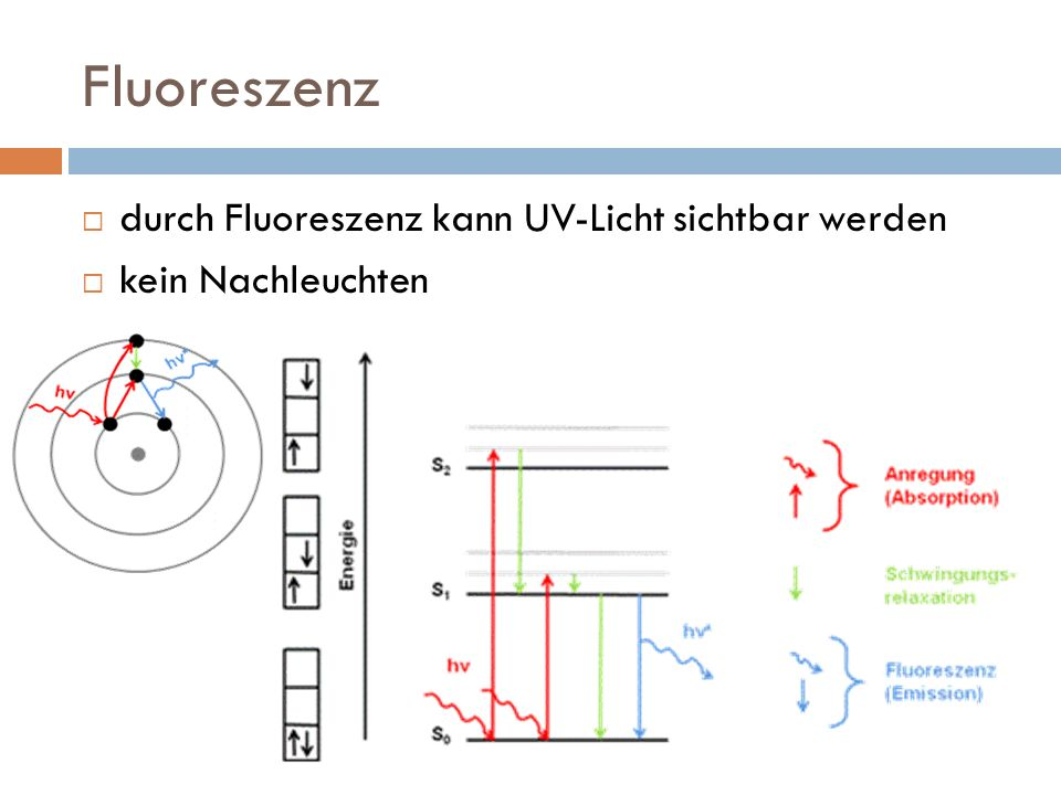 Fluoreszenz durch Fluoreszenz kann UV-Licht sichtbar werden