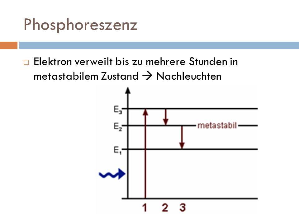 Phosphoreszenz Elektron verweilt bis zu mehrere Stunden in metastabilem Zustand  Nachleuchten