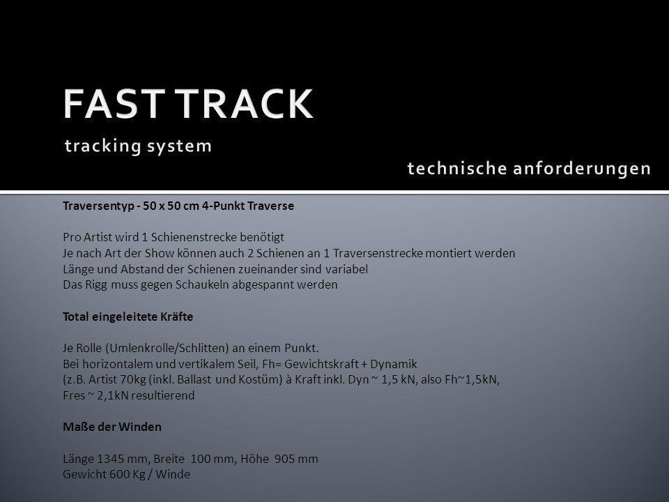 FAST TRACK tracking system technische anforderungen