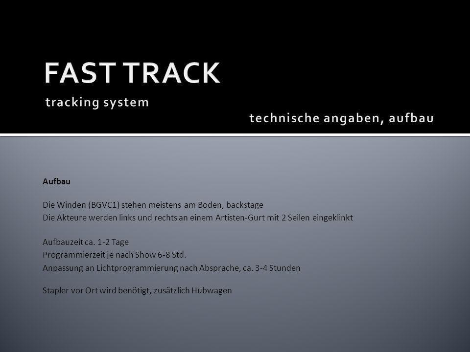 FAST TRACK tracking system technische angaben, aufbau Aufbau
