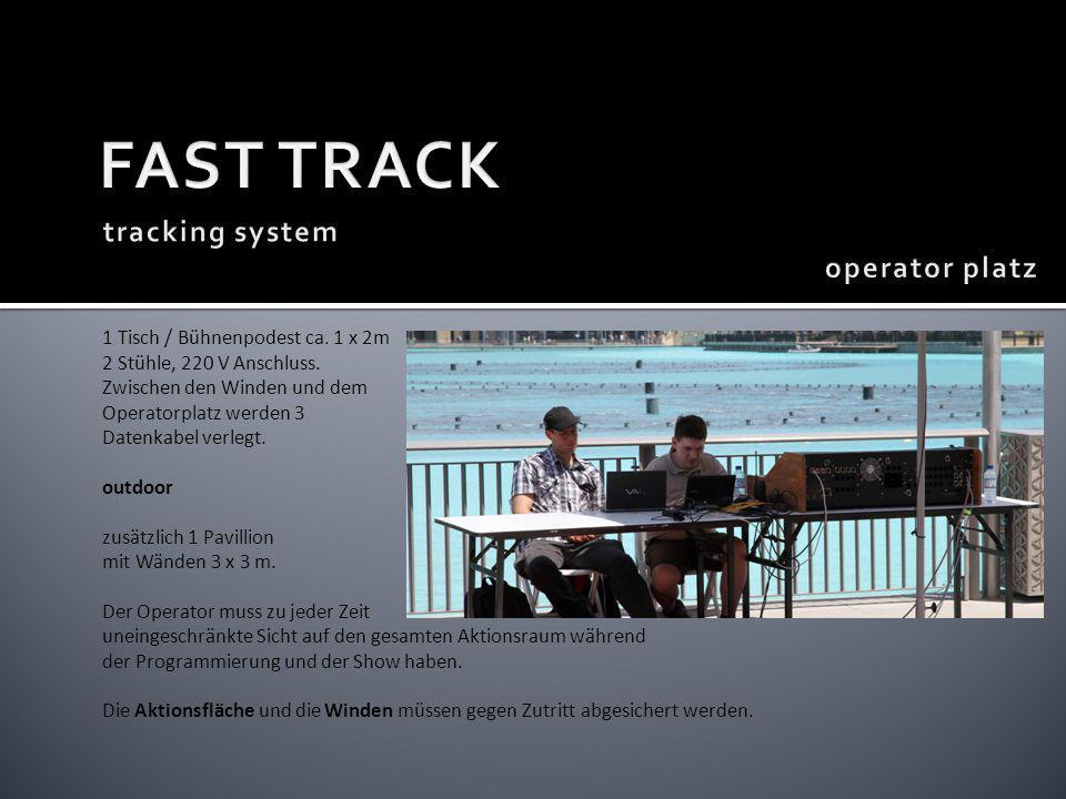 FAST TRACK tracking system operator platz