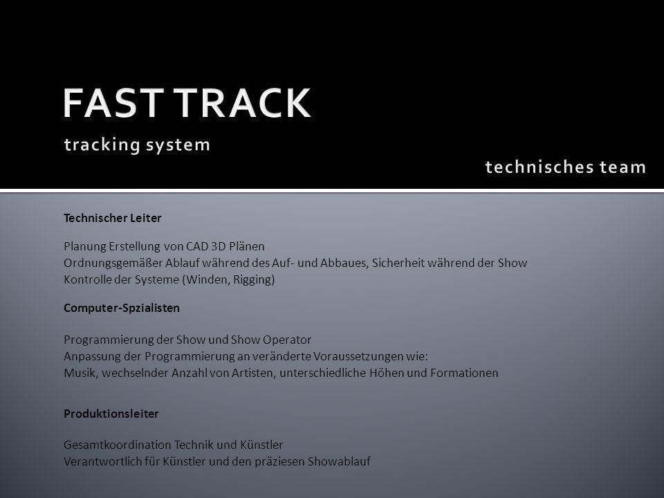 FAST TRACK tracking system technisches team Technischer Leiter