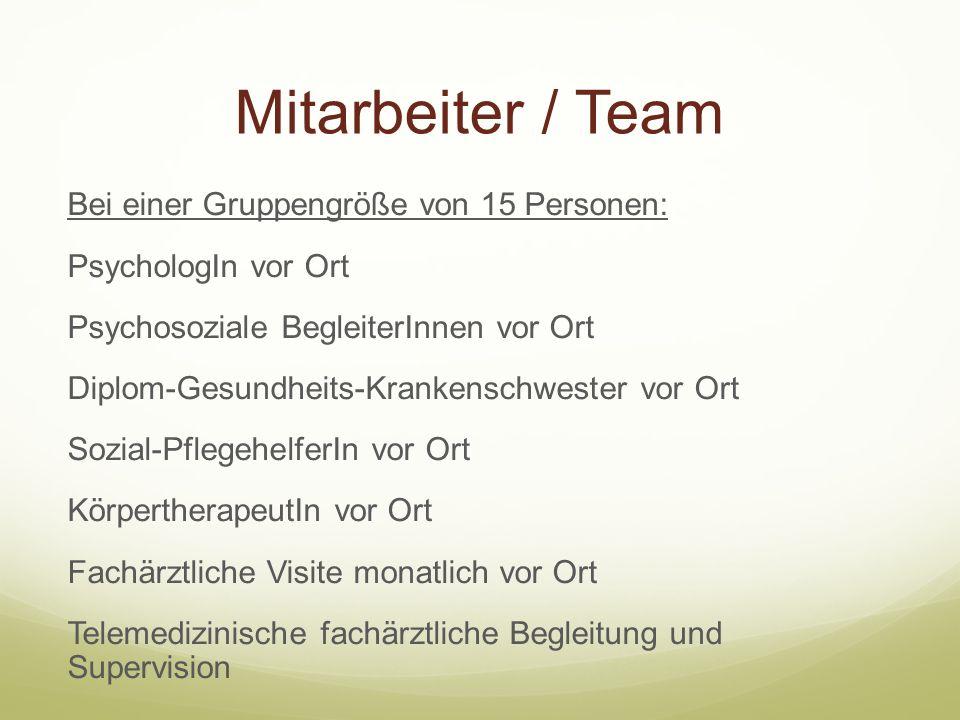 Mitarbeiter / Team