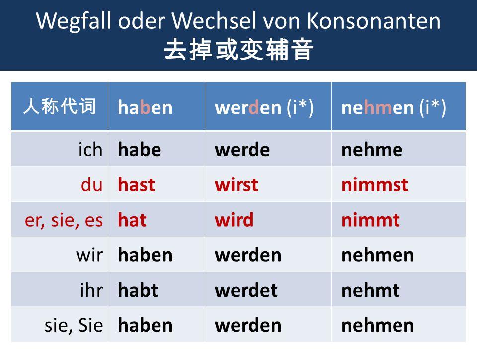 Wegfall oder Wechsel von Konsonanten 去掉或变辅音