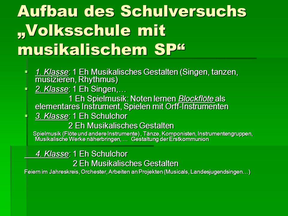 """Aufbau des Schulversuchs """"Volksschule mit musikalischem SP"""