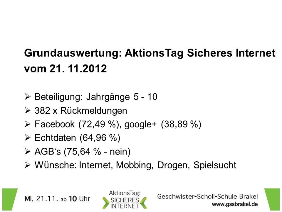Grundauswertung: AktionsTag Sicheres Internet vom 21. 11.2012