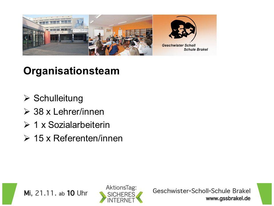 Organisationsteam Schulleitung 38 x Lehrer/innen 1 x Sozialarbeiterin