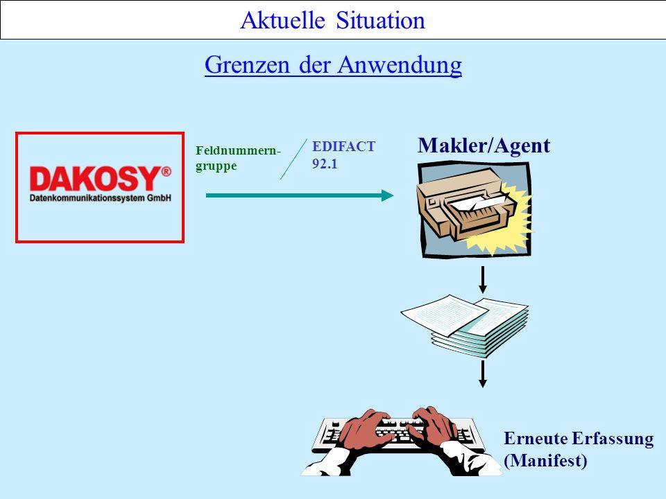 Aktuelle Situation Grenzen der Anwendung Makler/Agent