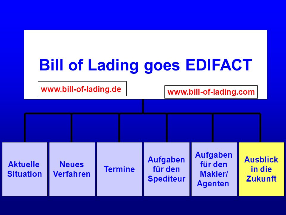 Bill of Lading goes EDIFACT