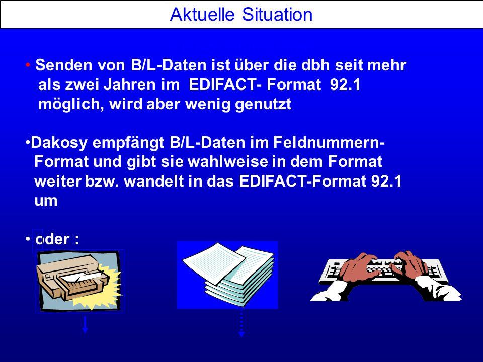 Aktuelle Situation EDI-Schnittstellen
