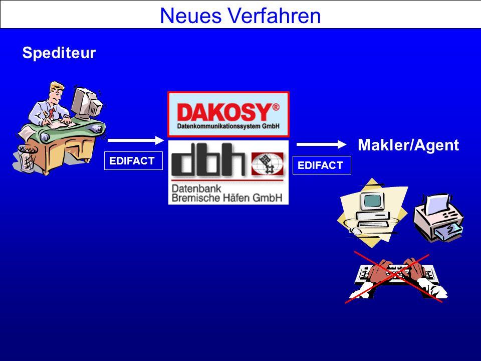 Neues Verfahren Spediteur Makler/Agent EDIFACT EDIFACT