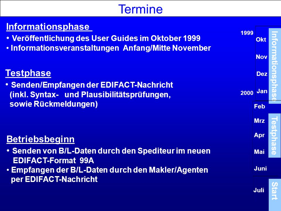 Termine Informationsphase
