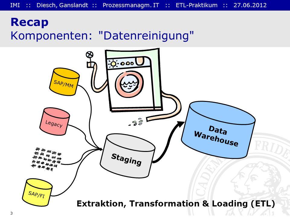 Recap Komponenten: Datenreinigung