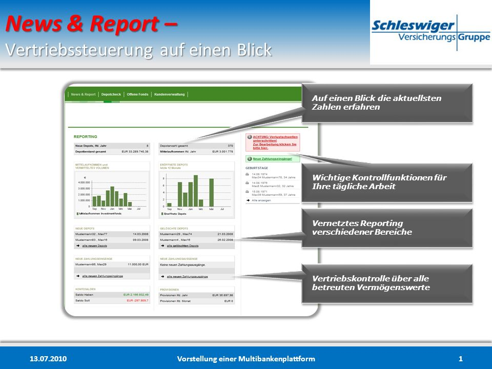 News & Report – Vertriebssteuerung auf einen Blick