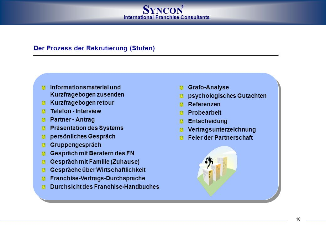 Der Prozess der Rekrutierung (Stufen)