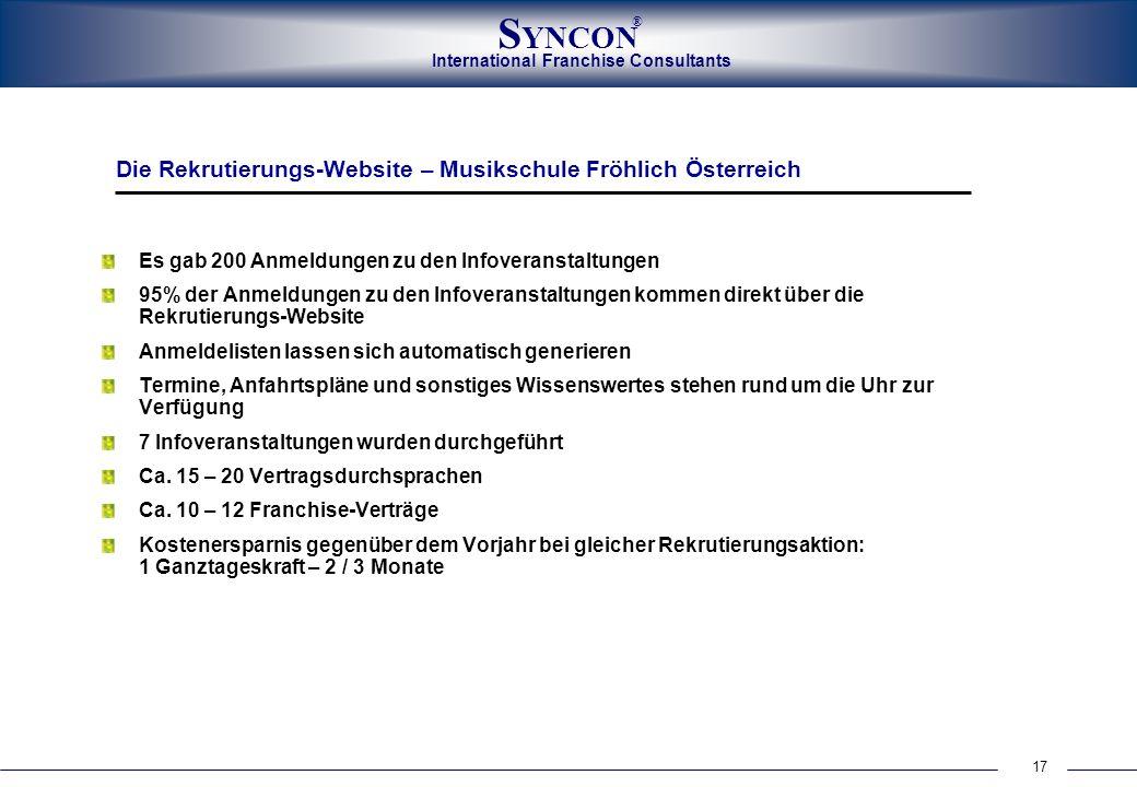 Die Rekrutierungs-Website – Musikschule Fröhlich Österreich